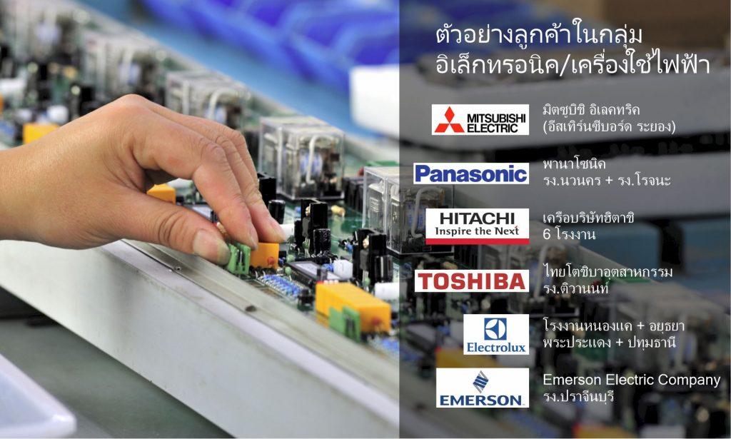 ระบบแลกบัตร_bitVistor5